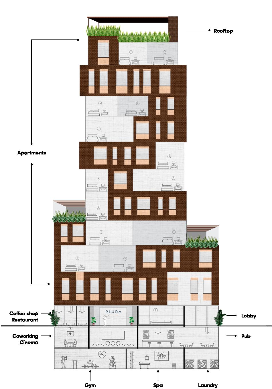 edificioIngles